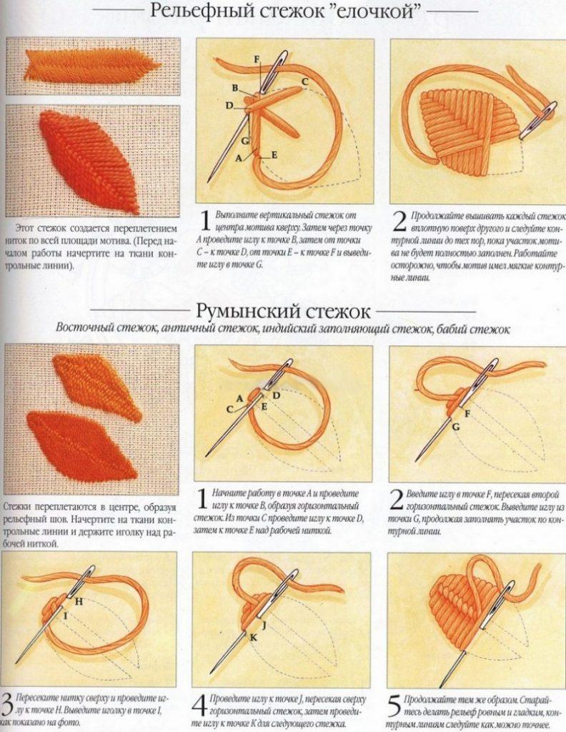 Гладиолусы громова каталог фото мастер большим